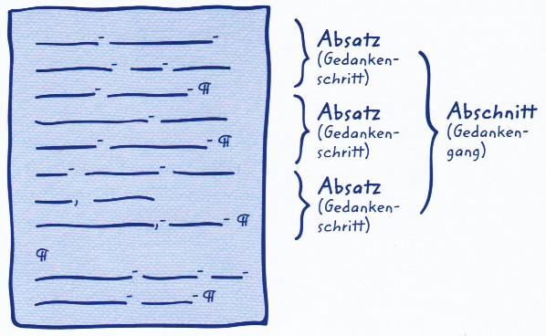 wissenschaftlichen text schreiben